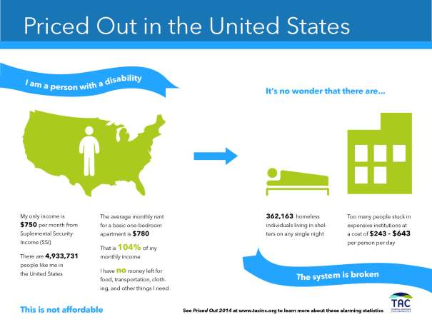 Disabled adults priced out of housing opportunities